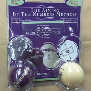 The Aiming By The Numbers Method